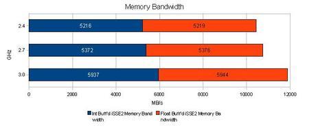 memory_bandwidth.jpg