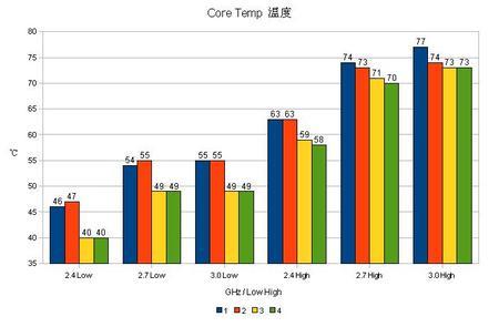 core_temp.jpg