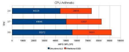 cpu_arithmetic.jpg