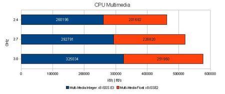 cpu_multimedia.jpg